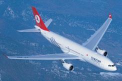 Predstavljamo: Turkish Airlines