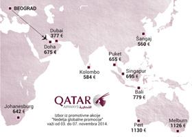 Nedelja globalne promocije Qatar Airwaysa