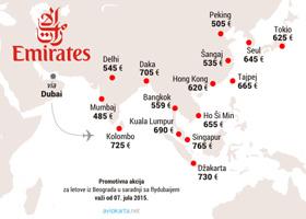 Emirates: Letnje cene za zimska putovanja