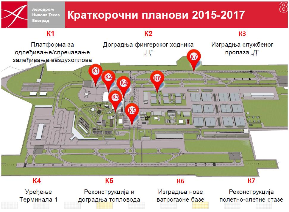 Aerodrom Beograd Mapa Superjoden