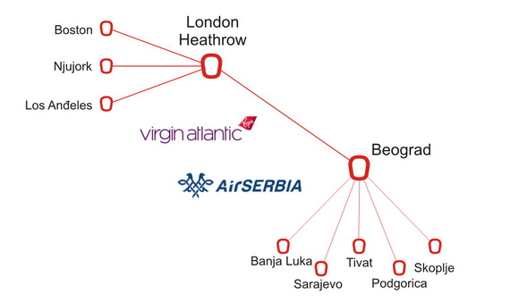 Avionske Karte Air Serbia.Air Serbia I Virgin Atlantic Popularna Ruta Za Sad