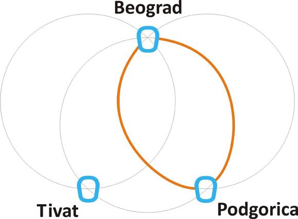 Avio Karte Beograd Tivat.Povratno Putovanje Aviokarta Net